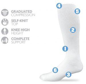 best athletic socks, support socks