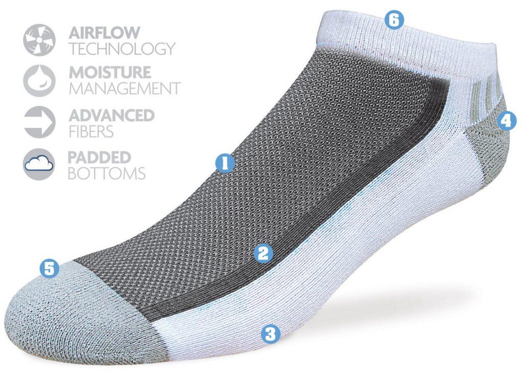 mens athletic socks, cushioned socks