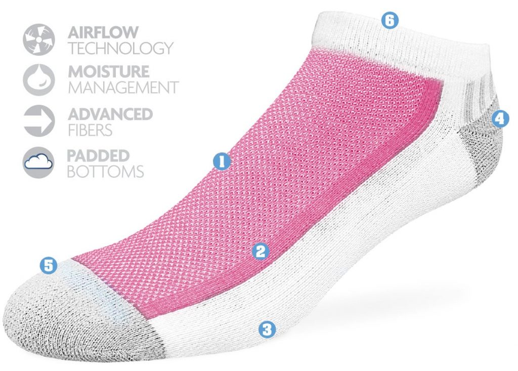 womens athletic socks, womens running socks